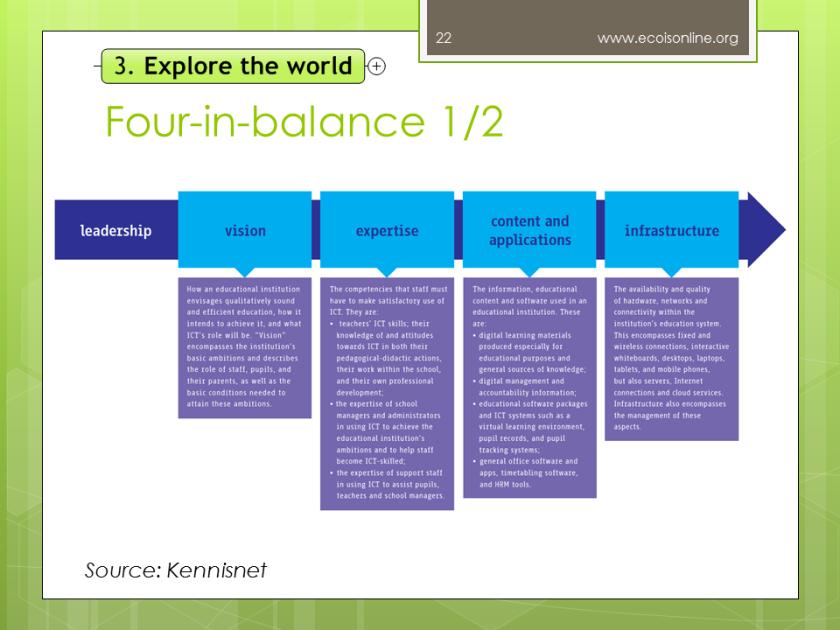 14pvdhijden-summit presentation update15jul14-22